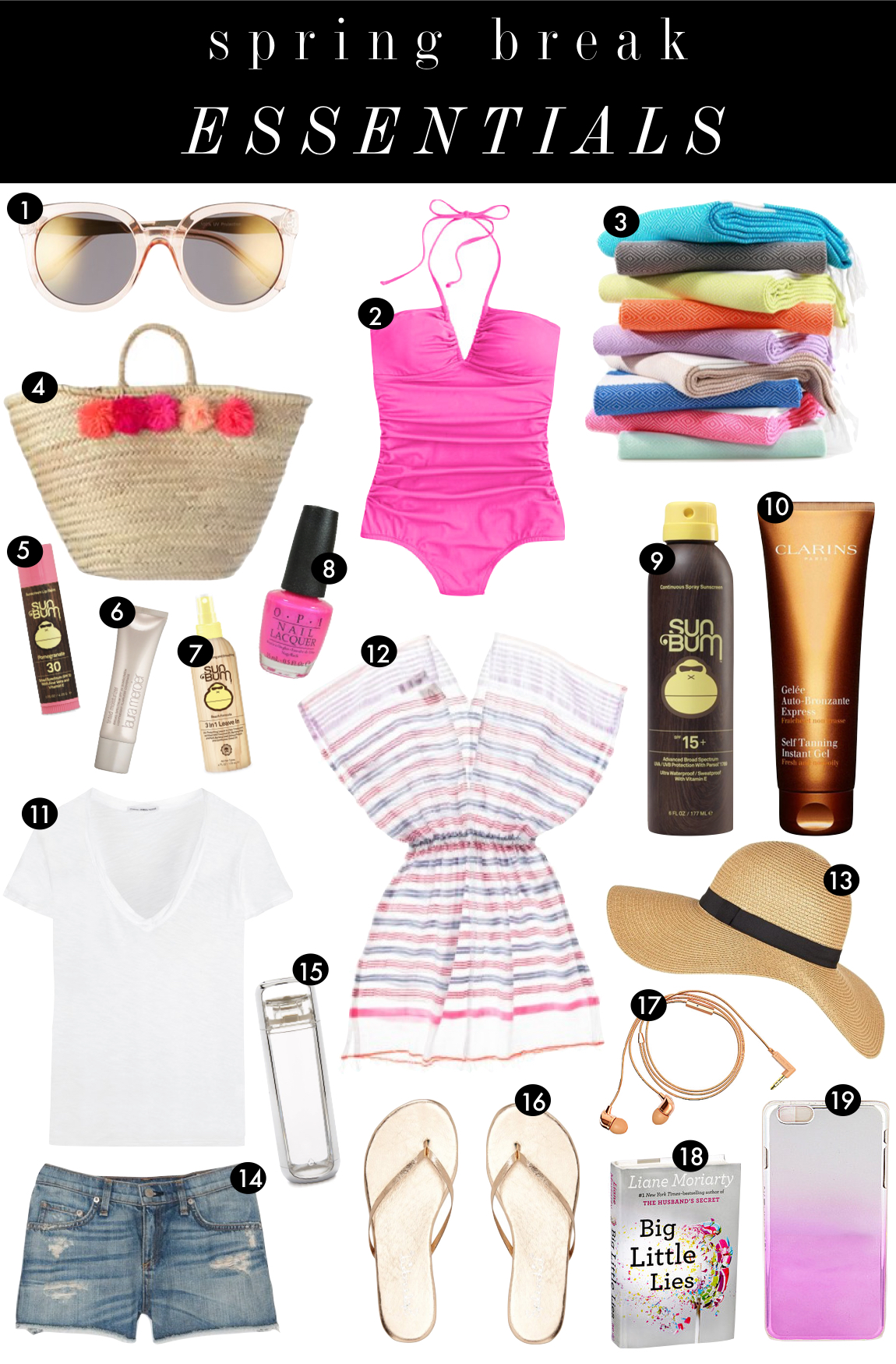 Spring Break Essentials  |  Kiki's List