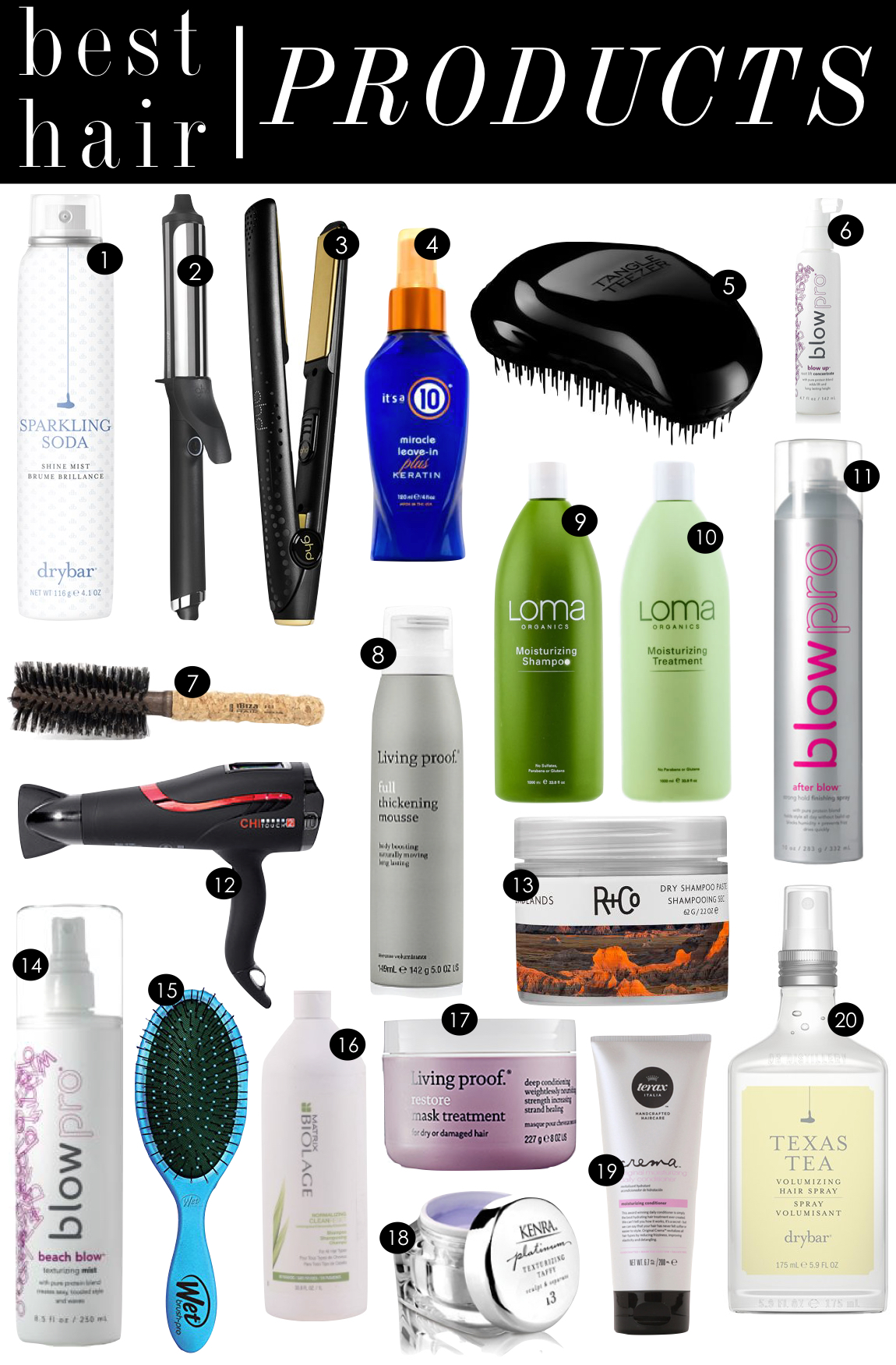 Best Hair Products  |  Kiki's List