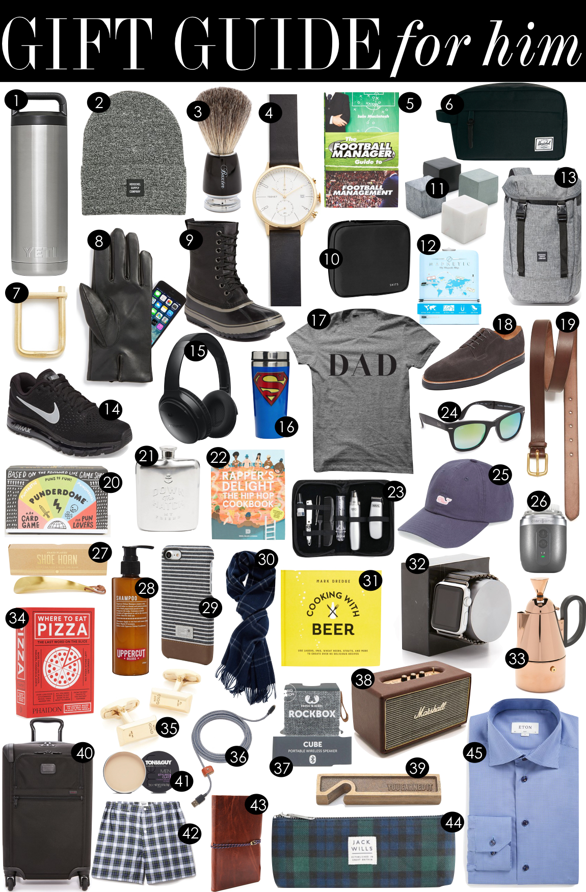 Gift Guide for Him  |  Kiki's List
